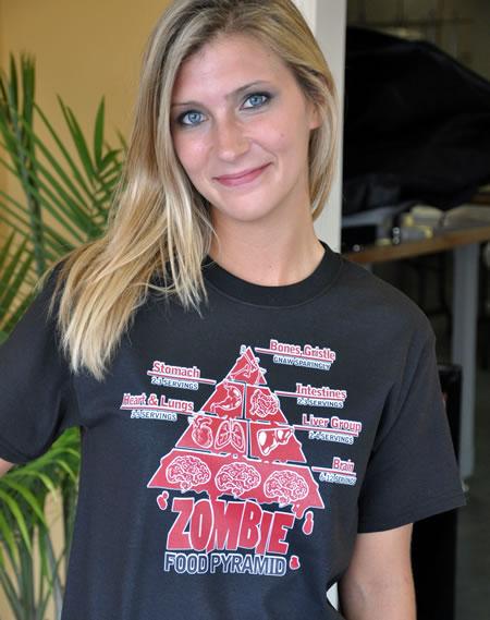 ZOMBIE FOOD PYRAMID Model